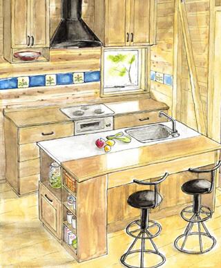 第3回キッチン展